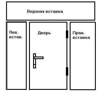 металлические двери полуторные в общий коридор